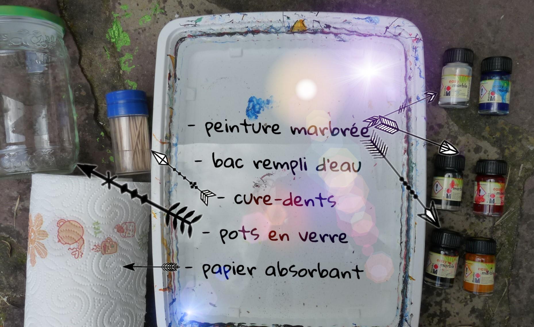 peinture marbrée materiel necessaire outil elize pigmentropie enfant