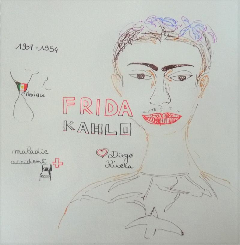 Frida kahlo infographie